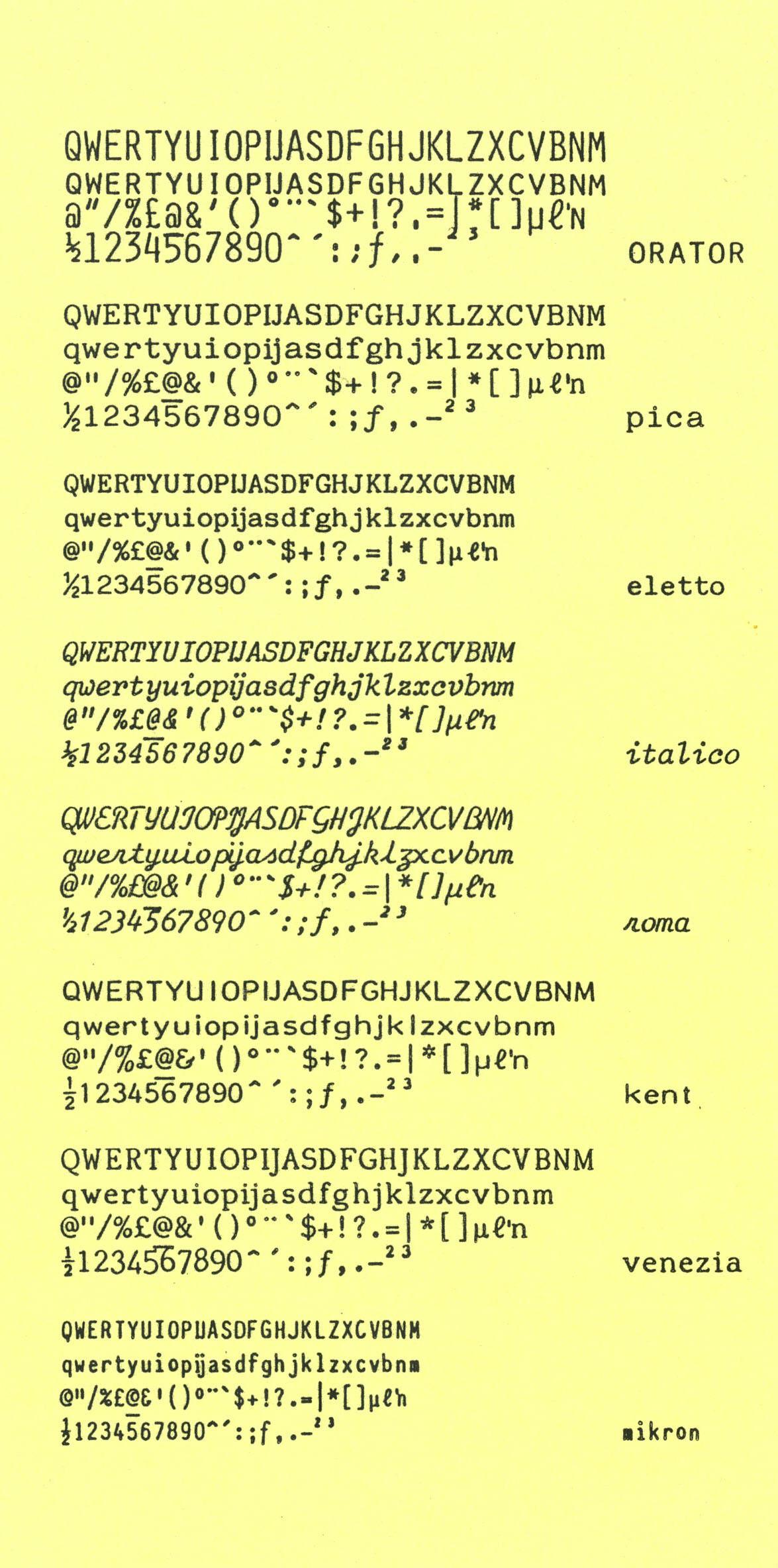 Typen: Olivetti 221 lettertypes